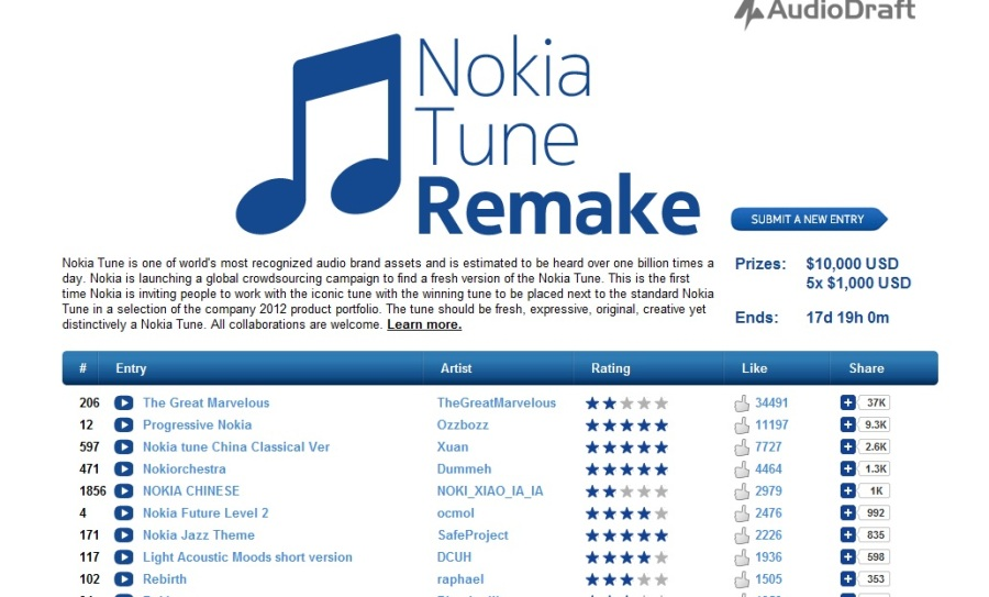 Nokia's Ringtone Competition – Listen to this!